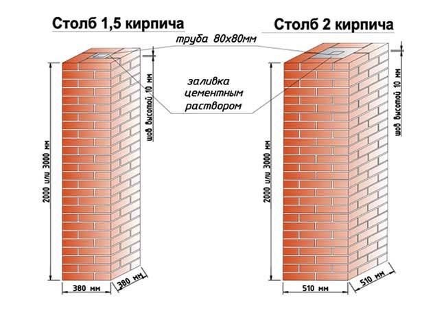 кладка столбов в 2 и 1,5 кирпича